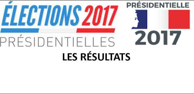 Les résultats ici ou là ….  >>>A Authezat  >>>du Puy-de-Dôme >>>en France Partagez